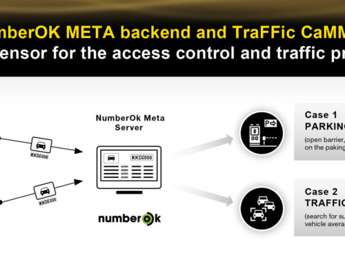 FF Group complete solution  for traffic monitoring and access control tasks